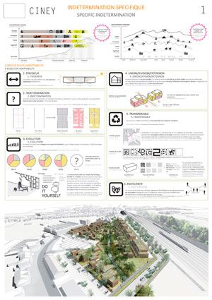 Results of the Europan 12 Architecture Competition | Ciney 1