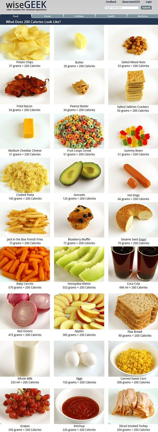 Site americano lista fotos de porções de alimentos com 200 calorias cada Ideia é comparar valor energético dos produtos e fazer trocas intel...