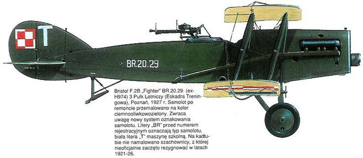Bristol F.2A/B/C Fighter - Poland