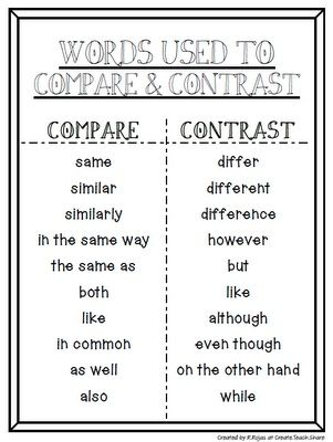 compare and contrast internet and newspapers This handout will help you determine if an assignment is asking for comparing and contrasting to ask for the comparison/contrast and whether the comparison.