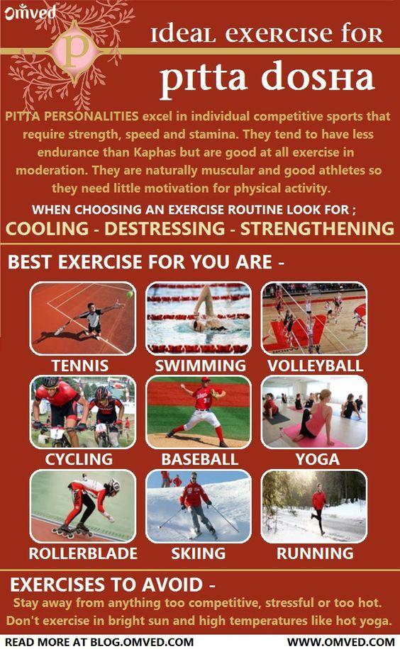 ideal exercise for pitta dosha #Ayurveda