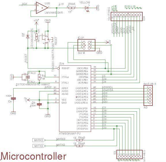 Understanding Arduino Uno Hardware Design Technical Articles