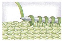 Picking up and knitting stitches - how to