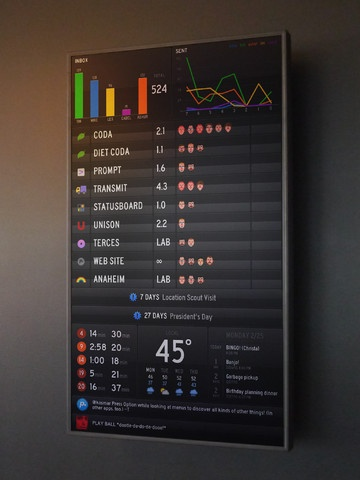 Status Board app -- see the easy built-in panels to automatically see data about your life