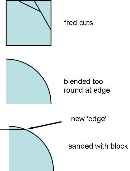 bottom rail bands and tail blends | Swaylocks