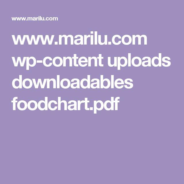 www.marilu.com wp-content uploads downloadables foodchart.pdf