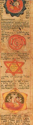 Kundalini-Chakra-377.jpg (134×499)