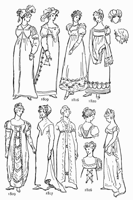 Female Fashion and Accessories Worn During the Regency Era of Jane Austen and Reign of George IV