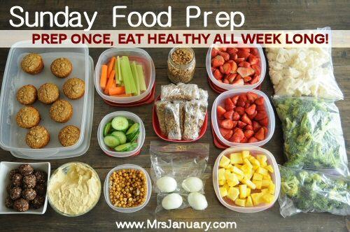 Prep Once, Eat Healthy All Week Long via MrsJanuary.com #healthy