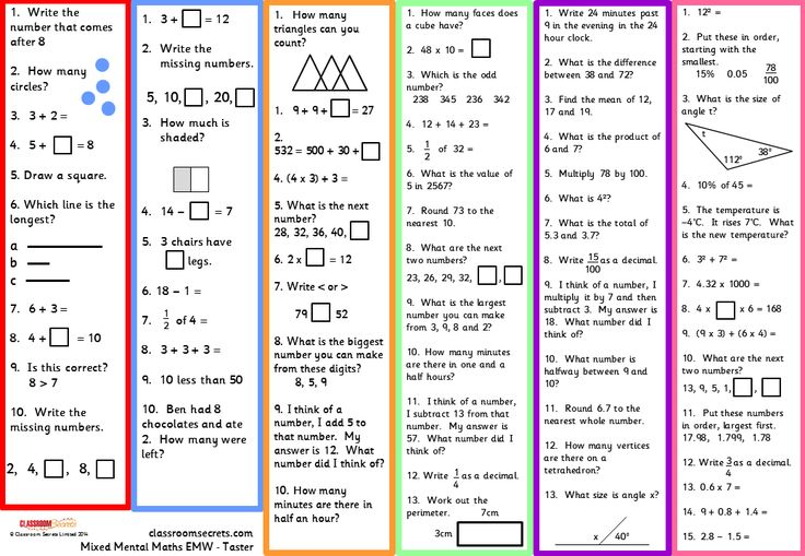 Mixed Mental Maths Worksheets for early morning work. Aimed at Primary Key Stages 1 and 2. Differentiated six ways.