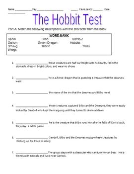 good essay questions for the hobbit