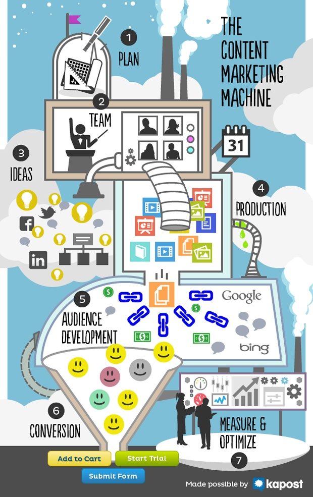 coca cola social media strategy pdf