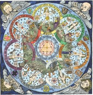 The famous engraving of Kepler's  envisaging of the planetary spheres each set  within one of the Platonic solids