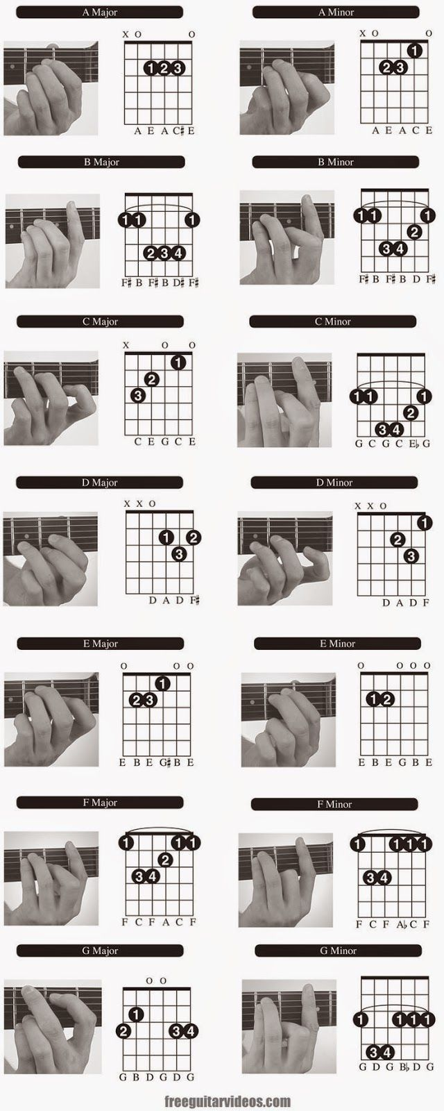 Best 25 guitar chords beginner ideas on pinterest guitar songs master chords and scales check out this great guitar site hexwebz Gallery