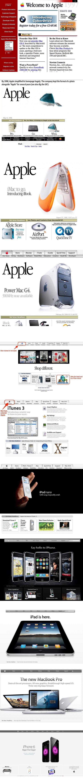 Apple 官网发展