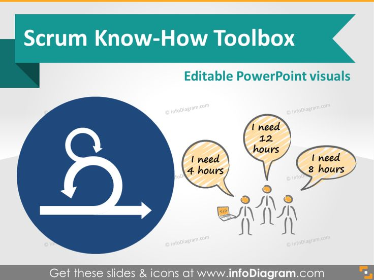 Scrum Know-How Presentation Visuals (PPT diagrams) #powerpoint #template #theme #scrum #agile