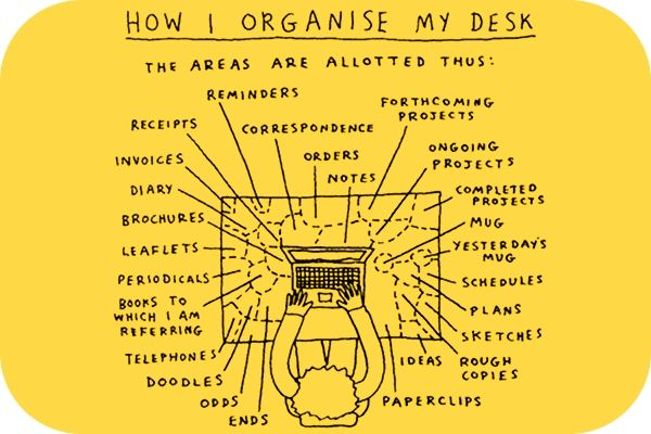 How to organize your desk in corporate communications.