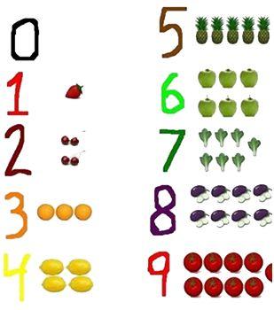 El numero cardinal trabaja con la equipotencia de conjuntos, he indica que dos conjuntos son equipotentes porque tienen el mismo número de elementos. Los números cardinales están en ordenación, porque cualquiera de sus partes tiene primer y último elemento o que a cada cardinal le sigue inmediatamente otro, no habiendo entre ambos ninguno intermedio.