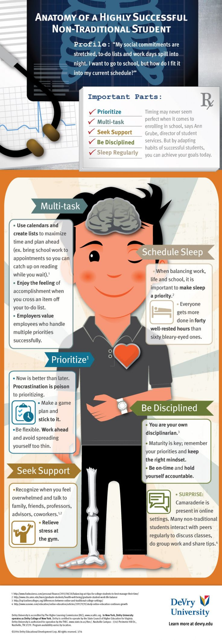 Anatomy of a Highly Successful Non-Traditional Student Infographic from Devry.  This info was appreciated.