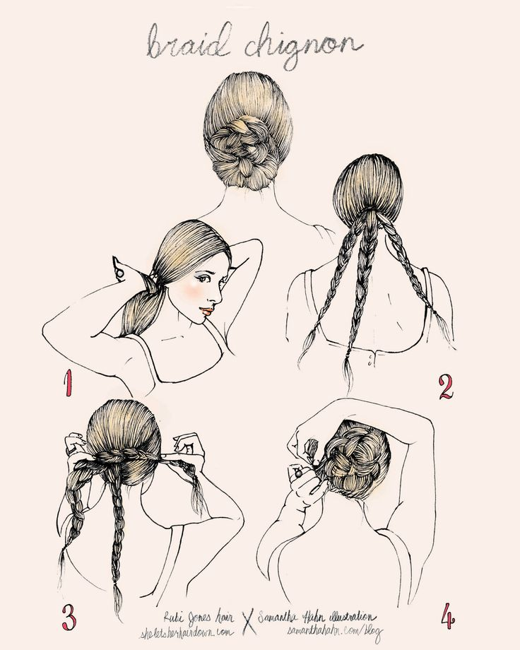 How to make a braid chignon tutorial in a picture... perfect for a simple event
