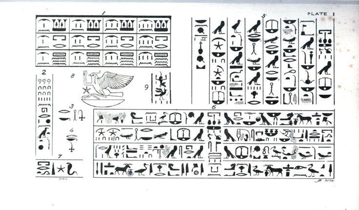 Typography   Hieroglyphics 2