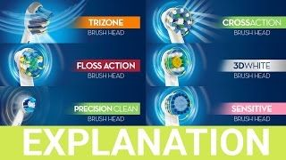 Best Oral B Electric Toothbrush - http://www.dentalrave.com/best-electric-toothbrush/best-oral-b-electric-toothbrush/