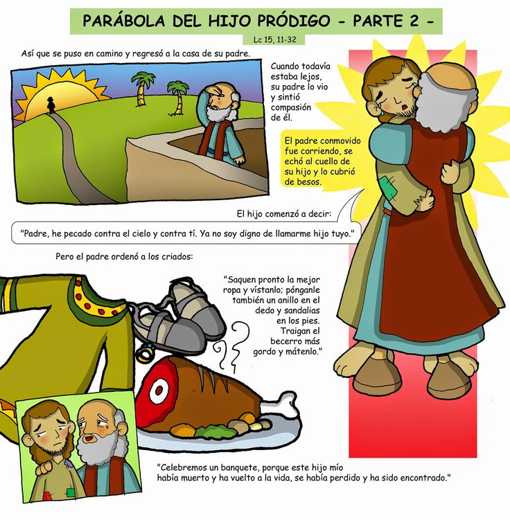 Dibujos para catequesis: PARÁBOLA DEL PADRE MISERICORDIOSO o DEL HIJO PRÓDIGO – PARTE 2