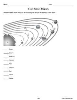 Pla  Worksheet together with Solar System Worksheet besides Xworksheets Science Moon   Pagespeed Ic Bxjopdgaid in addition Jupiter moreover Pla  Worksheet. on saturn worksheet third grade science