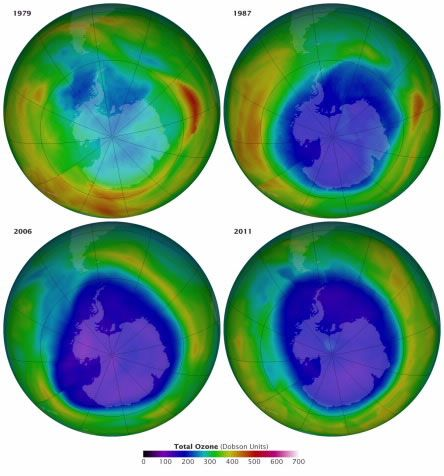 The Ozone Layer: Our Global Sunscreen | ChemMatters magazine