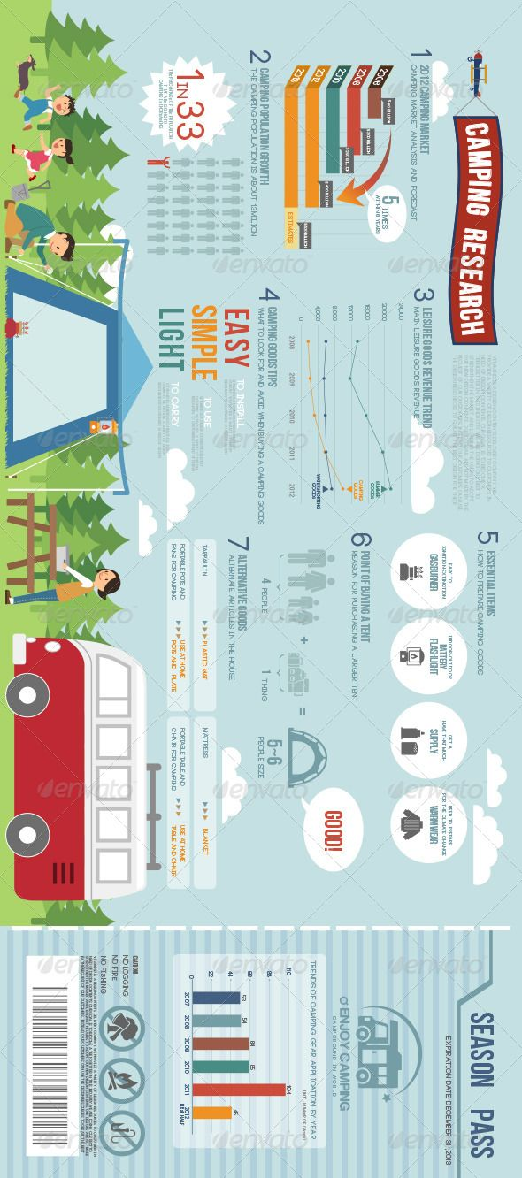 Infographics Travel Camping - Infographics