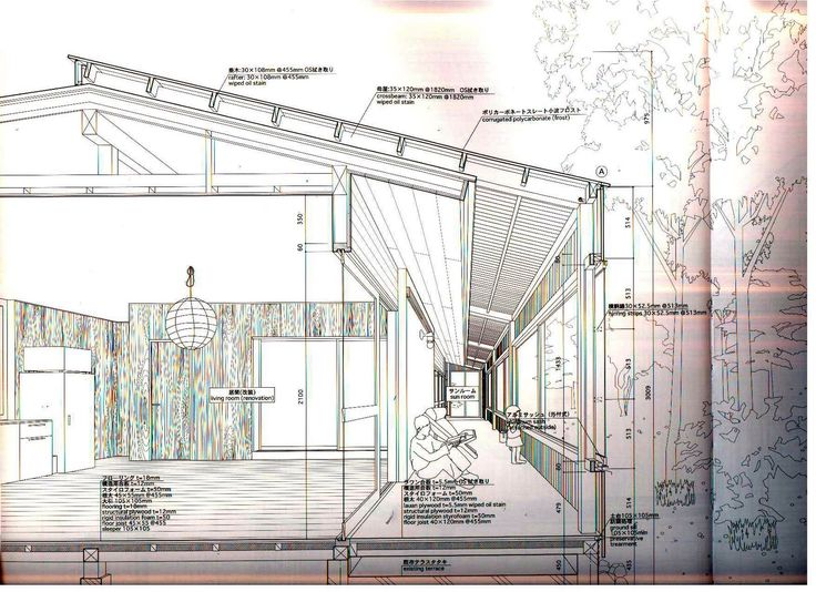 17 best images about atelier bow wow on pinterest models for Atelier 5 architecture