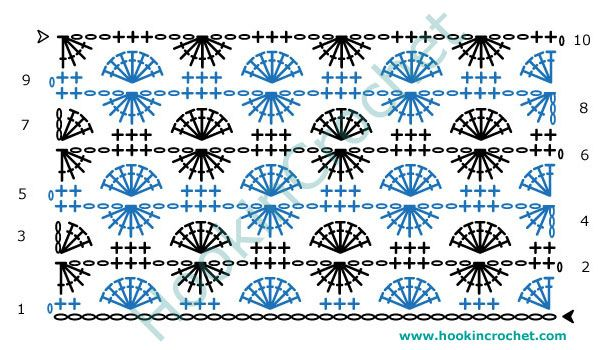 Catherine Wheel Stitch Design Crochet Chart Pattern created using the HookinCrochet Crochet Symbols Font Software
