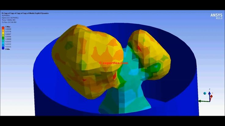 1ST IN THE WORLD!!! ANSYS Workbench Explicit Dynamics FEA of underwater ...