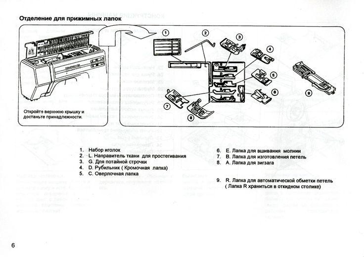 Руководство по эксплуатации швейной машины Janome MyExcel 23X (18W). - Швейный Мир