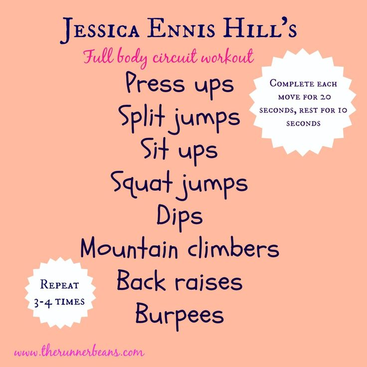 Full Body Workout - Workout like Team GB Olympian Jessica Ennis Hill with this circut based workout!