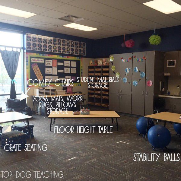 28 best Modern classroom images on Pinterest | Architecture ...
