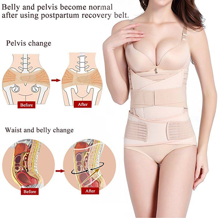 When to Wear Abdominal Belt After C-Section ?