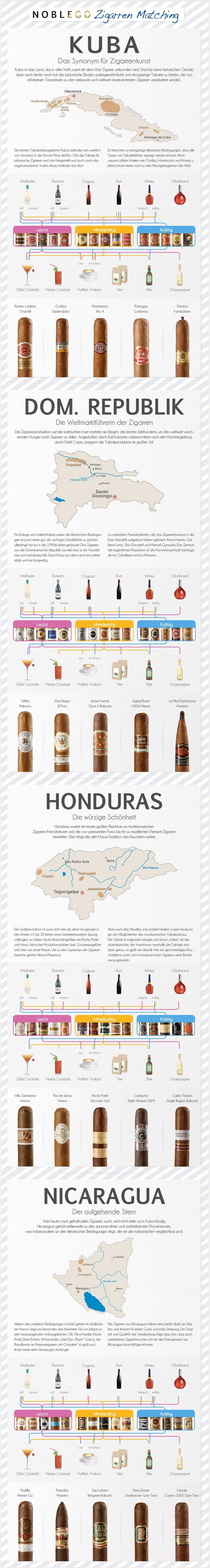 Cigar World | Raddest Men's Fashion Looks On The Internet: http://www.raddestlooks.net