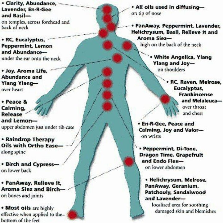 Where to use essential oils on the body #draxe #essentialoils