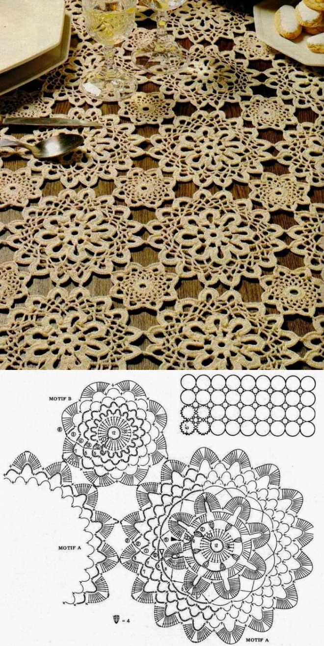 The 25 best crochet tablecloth pattern ideas on pinterest crochet patterns crochet tablecloth patterns gorgeous bankloansurffo Choice Image