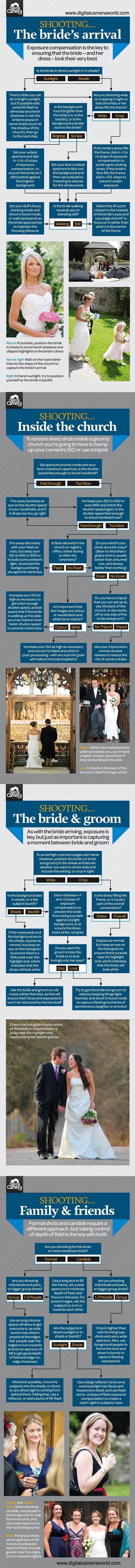Free wedding photography cheat sheet. Tips for shooting the bride's arrival, the bride and groom together, inside the church and candids of guests.