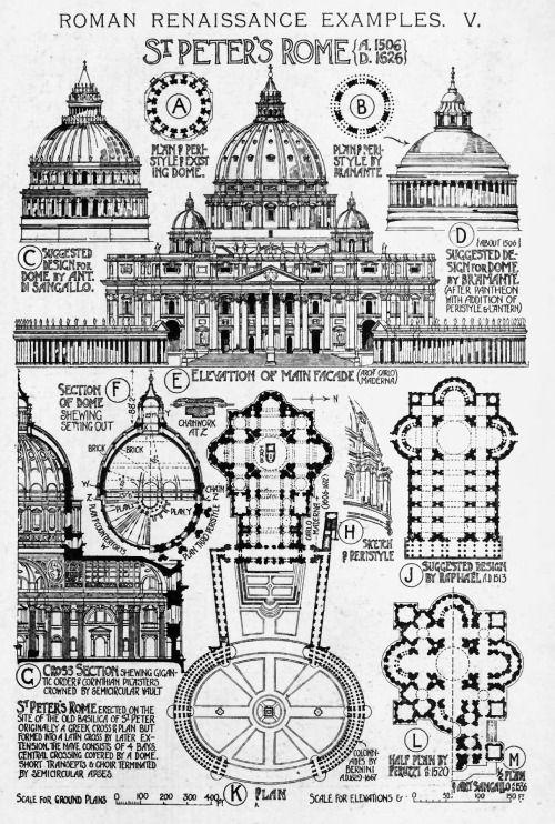 Basilica di San Pietro in Vaticano / St. Peter's Basilica, Vatican, Rome, Italy…