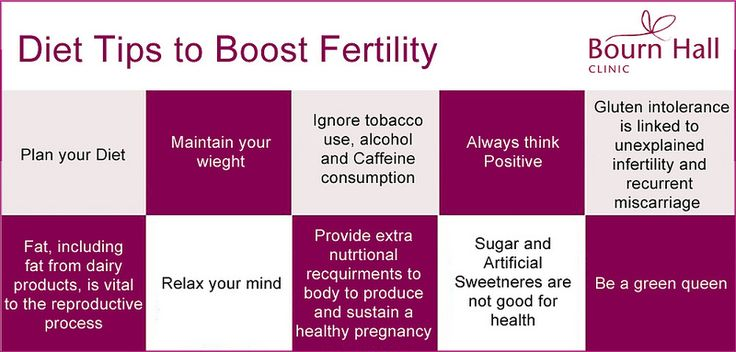 pregnancy and progressive treatment options Yes, you can get pregnant with pcos learn about your pcos treatment options, from lifestyle and diet changes, to fertility drugs and ivf.
