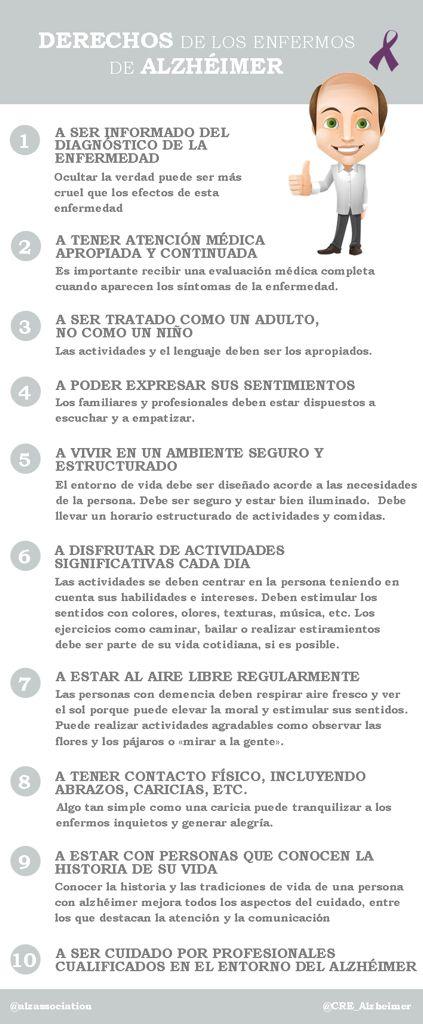 Persona con Alzheimer: derechos