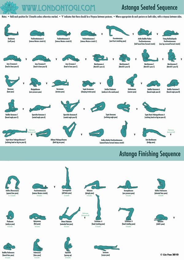 Yoga Asana (poses) Astanga Seated and Finishing Sequences