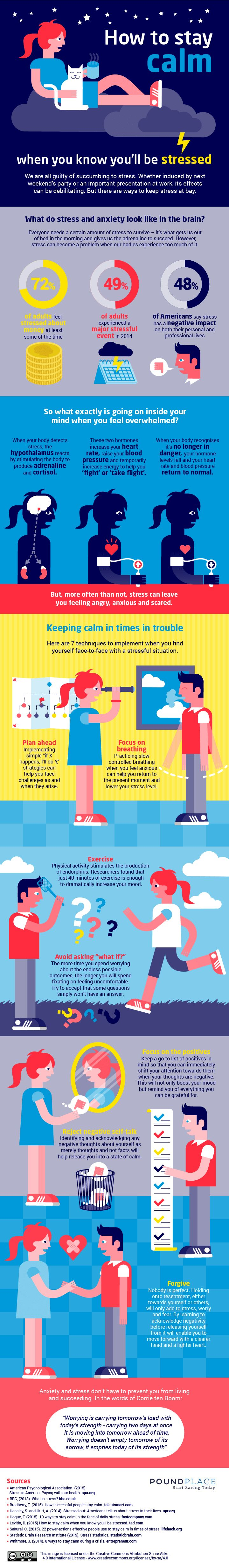 How To Stay Calm When You Know You'll Be Stressed Infographic - http://elearninginfographics.com/stay-calm-when-stressed-infographic/
