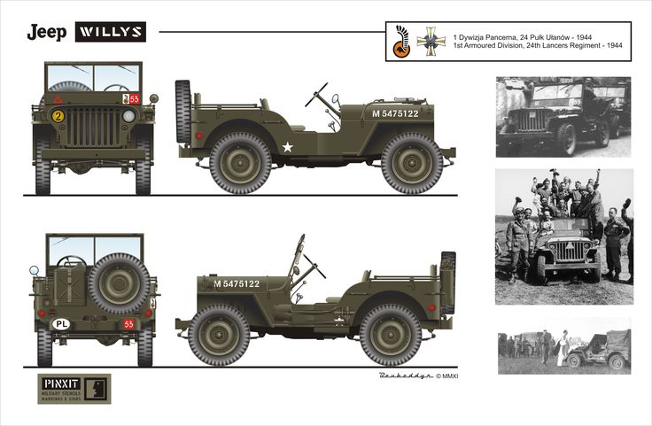 Jeep Willys, 1st Polish Corps - UK, 1st Armoured Division, 24th Lancers Regiment. Colour plate (rys.) A.Glinski (Beubeddyr)