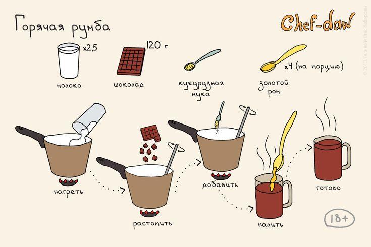chefdaw - Коктейль «Горячая румба»