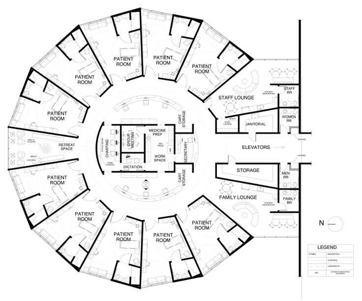 Nurses Station  Nurses Station Layouts And Clinic Design