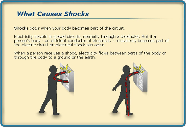 Electrical Safety while Troubleshooting in the  Troubleshooting Motor Circuits program (TMC) that is part of our V4 Electrical Troubleshooting Skills Series at http://www.bin95.com/electrical_software_downloads.htm
